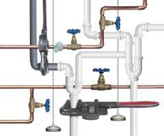 Plumbing Repair Or Replace